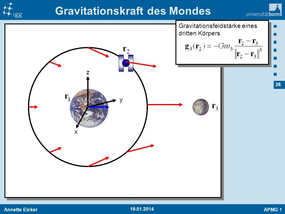 Annette EickerAPMG 1 26 19.01.2014 Gravitationskraft des Mondes x y z Gravitationsfeldstärke eines dritten Körpers