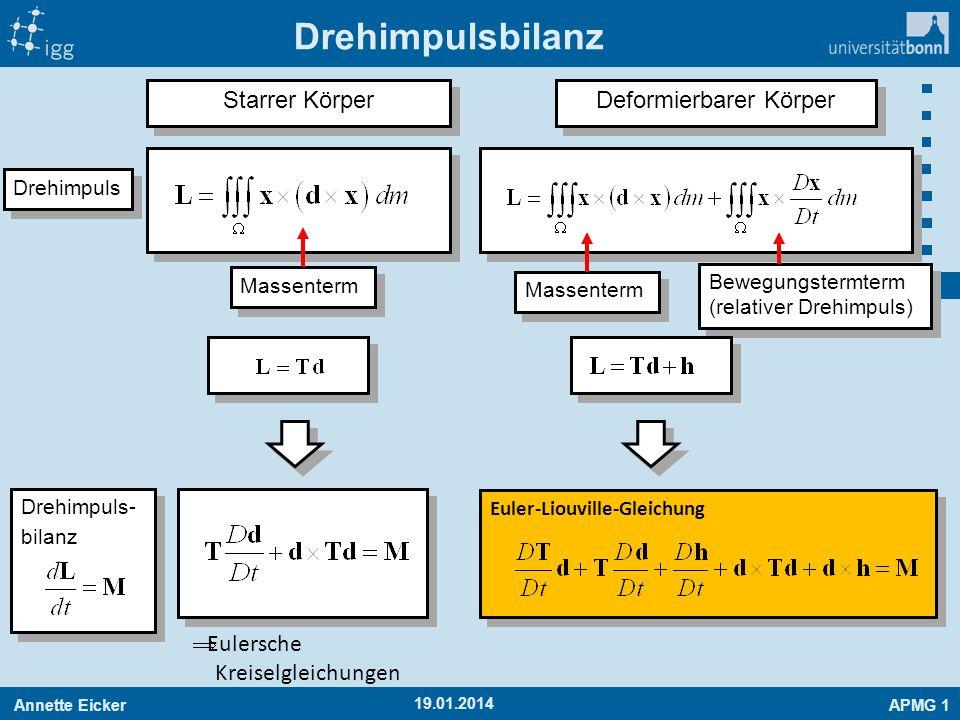 Annette EickerAPMG 1 64 19.01.2014 Gezeiten der festen Erde Geometrie Schwerefeld 1.