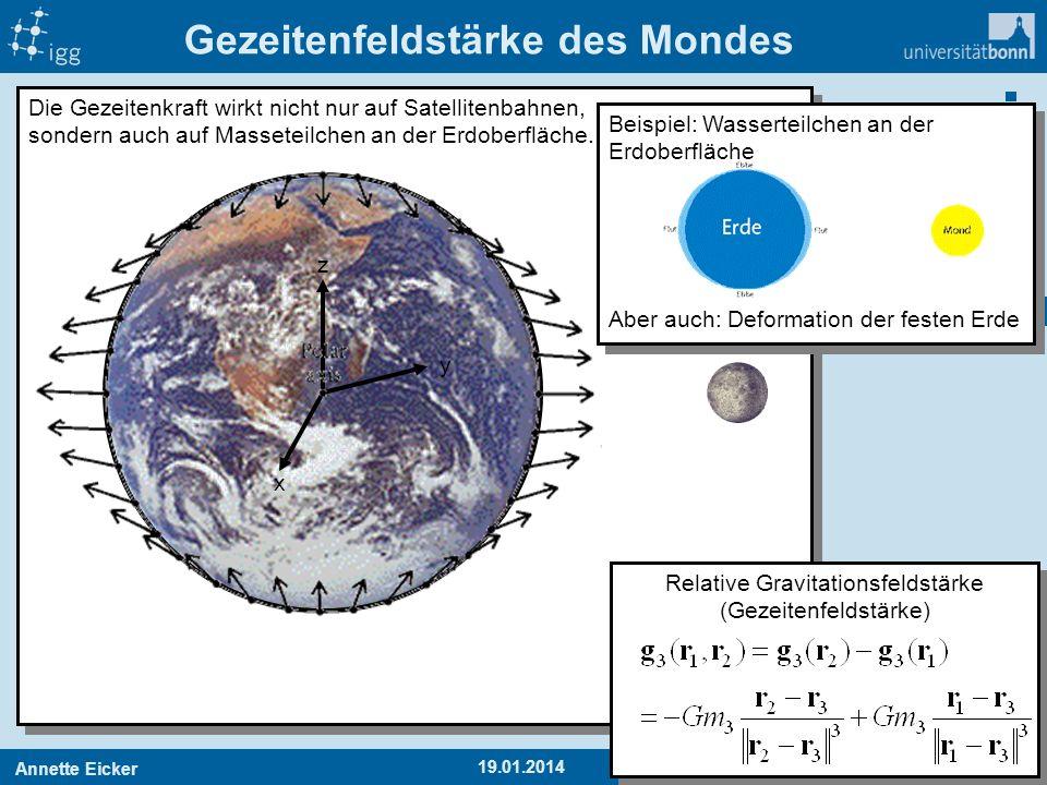 Annette EickerAPMG 1 32 19.01.2014 Die Gezeitenkraft wirkt nicht nur auf Satellitenbahnen, sondern auch auf Masseteilchen an der Erdoberfläche. Die Ge