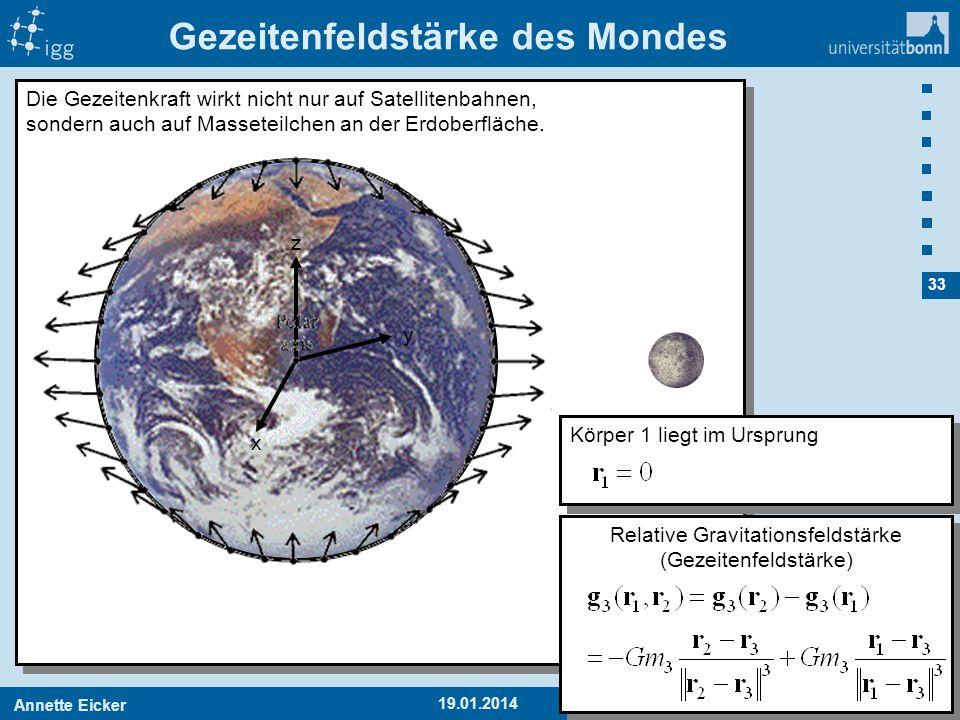Annette EickerAPMG 1 33 19.01.2014 Die Gezeitenkraft wirkt nicht nur auf Satellitenbahnen, sondern auch auf Masseteilchen an der Erdoberfläche. Die Ge
