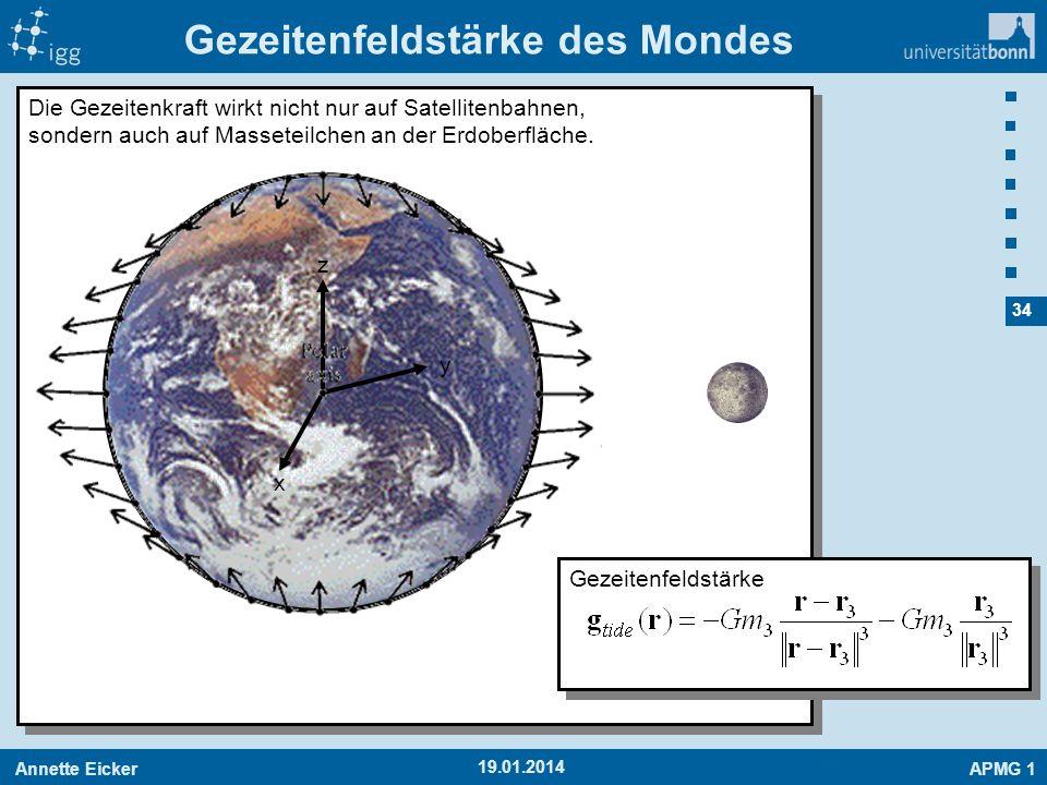 Annette EickerAPMG 1 34 19.01.2014 Die Gezeitenkraft wirkt nicht nur auf Satellitenbahnen, sondern auch auf Masseteilchen an der Erdoberfläche. Die Ge
