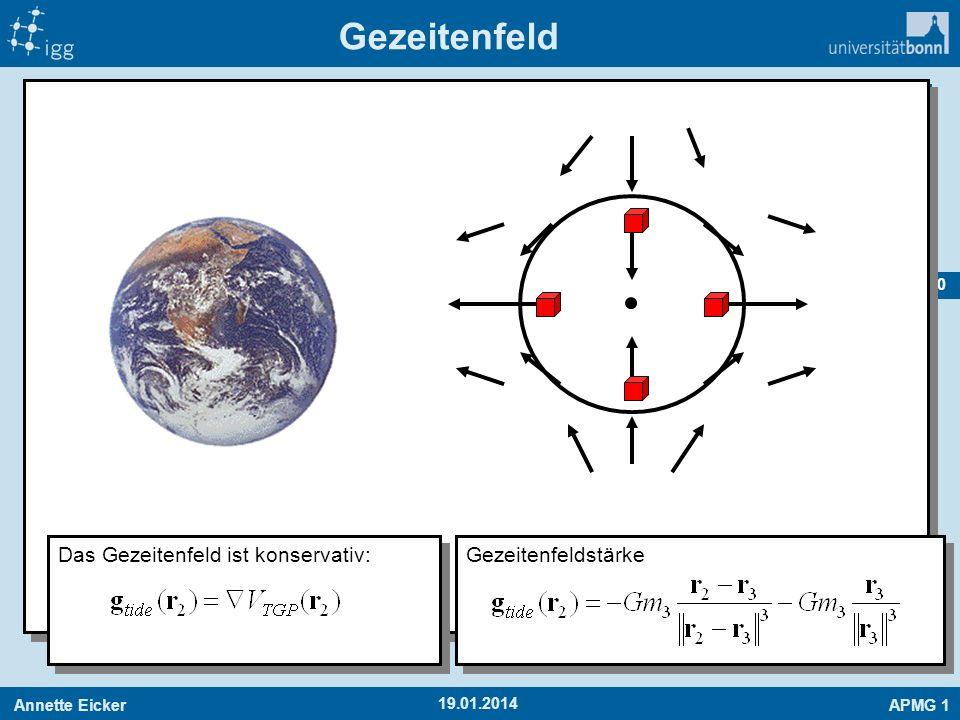 Annette EickerAPMG 1 50 19.01.2014 Gezeitenfeld Gezeitenfeldstärke Das Gezeitenfeld ist konservativ: