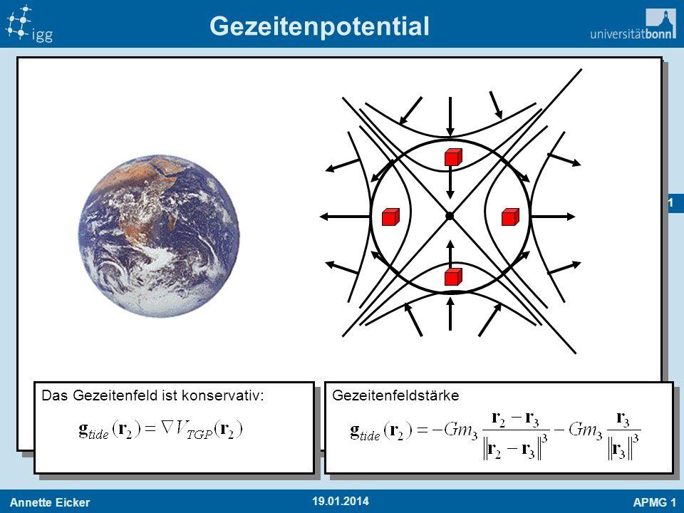 Annette EickerAPMG 1 51 19.01.2014 Gezeitenpotential Gezeitenfeldstärke Das Gezeitenfeld ist konservativ: