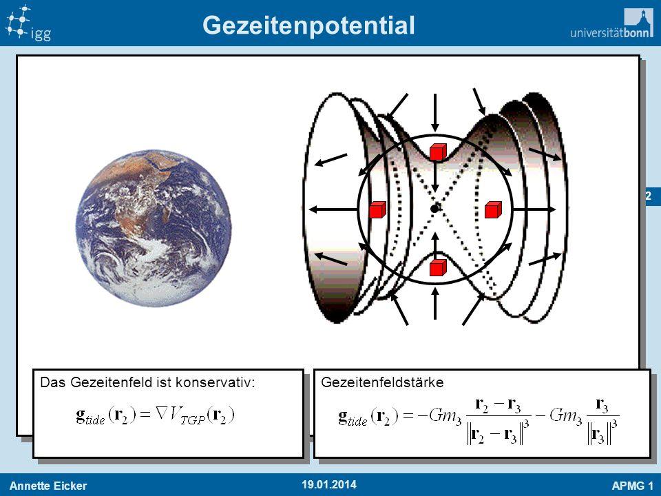Annette EickerAPMG 1 52 19.01.2014 Gezeitenpotential Gezeitenfeldstärke Das Gezeitenfeld ist konservativ: