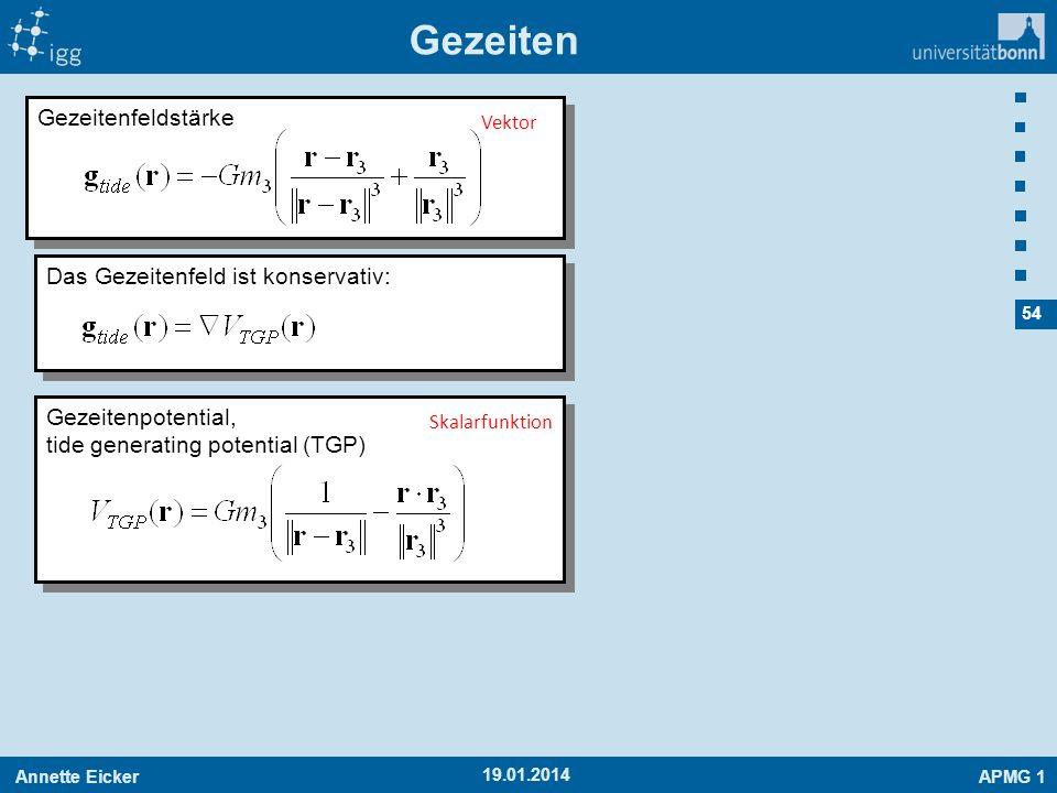 Annette EickerAPMG 1 54 19.01.2014 Gezeiten Gezeitenfeldstärke Das Gezeitenfeld ist konservativ: Gezeitenpotential, tide generating potential (TGP) Sk