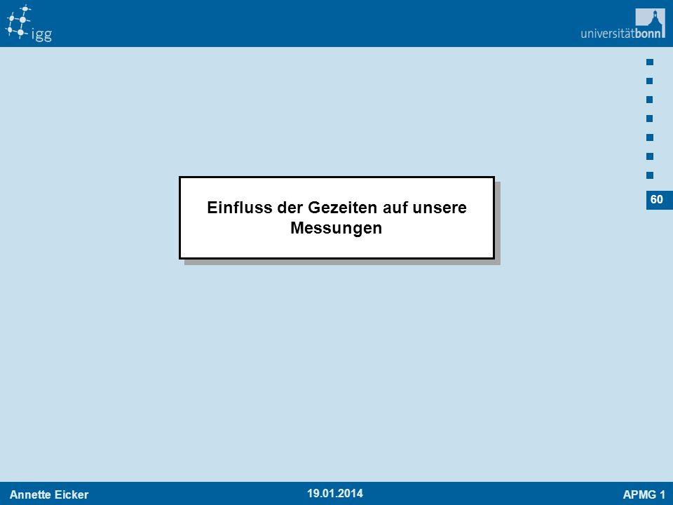 Annette EickerAPMG 1 60 19.01.2014 Einfluss der Gezeiten auf unsere Messungen