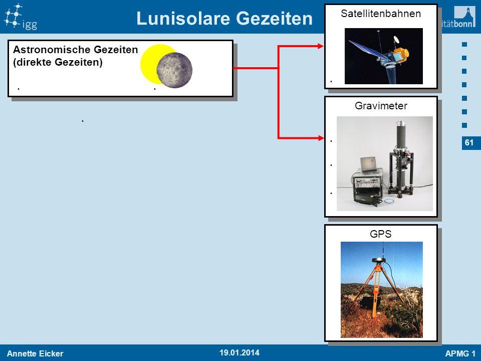 Annette EickerAPMG 1 61 19.01.2014 Gravimeter Satellitenbahnen Lunisolare Gezeiten Astronomische Gezeiten (direkte Gezeiten) GPS.......