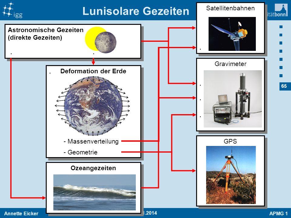 Annette EickerAPMG 1 65 19.01.2014 Gravimeter Satellitenbahnen Lunisolare Gezeiten Astronomische Gezeiten (direkte Gezeiten) Deformation der Erde - Ma