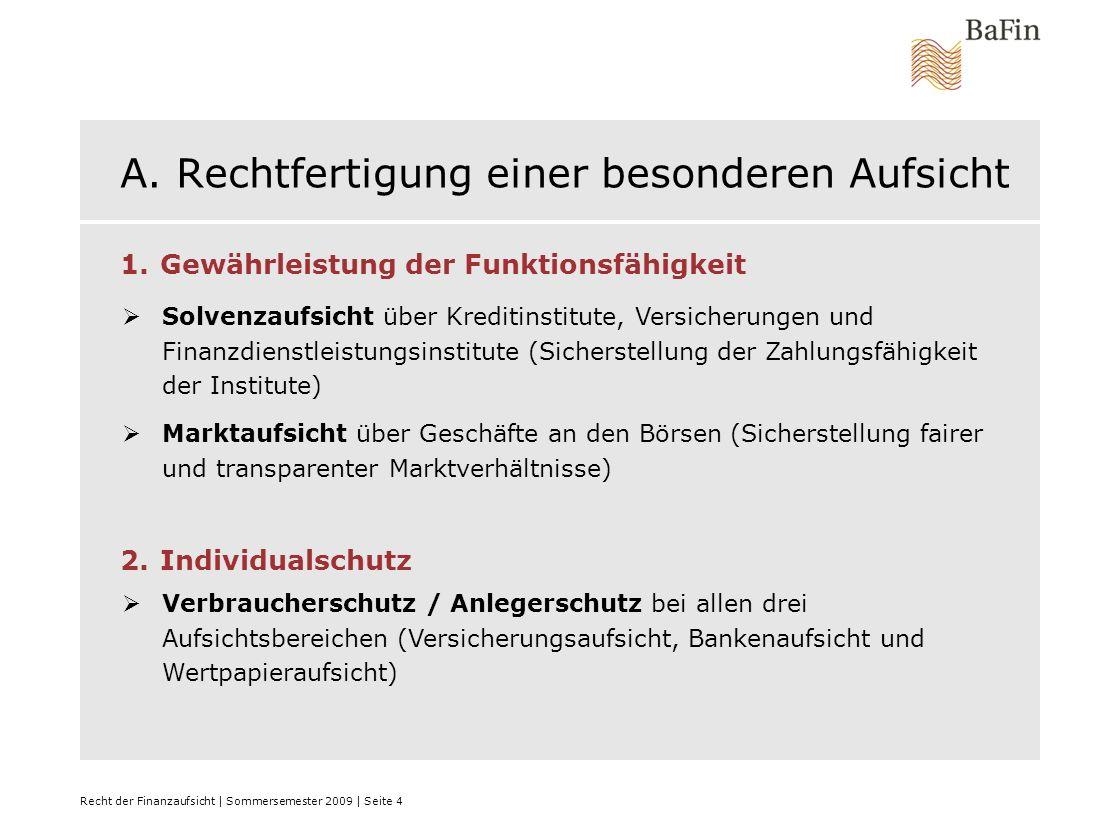 Recht der Finanzaufsicht | Sommersemester 2009 | Seite 15 IV.