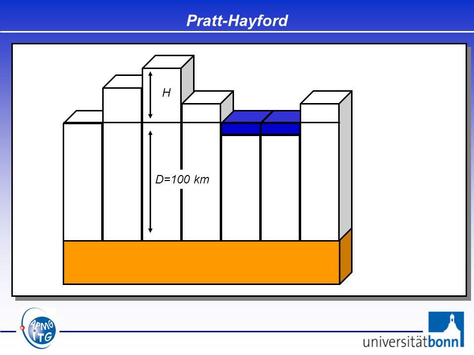 Pratt-Hayford D=100 km H