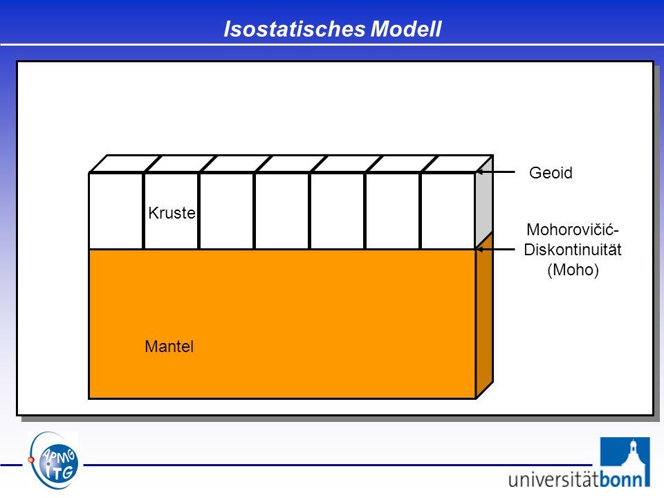 Kruste Mantel Geoid Mohorovičić- Diskontinuität (Moho) Isostatisches Modell