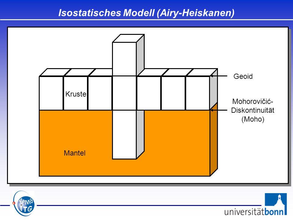 Kruste Mantel Geoid Mohorovičić- Diskontinuität (Moho) Isostatisches Modell (Airy-Heiskanen)