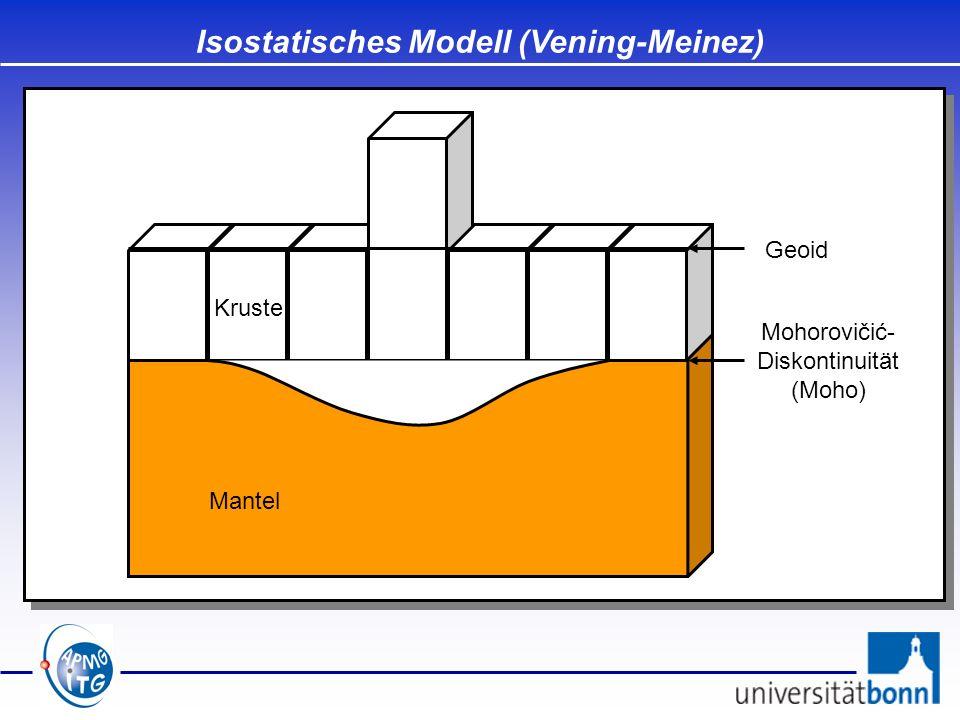 Kruste Mantel Geoid Mohorovičić- Diskontinuität (Moho) Isostatisches Modell (Vening-Meinez)
