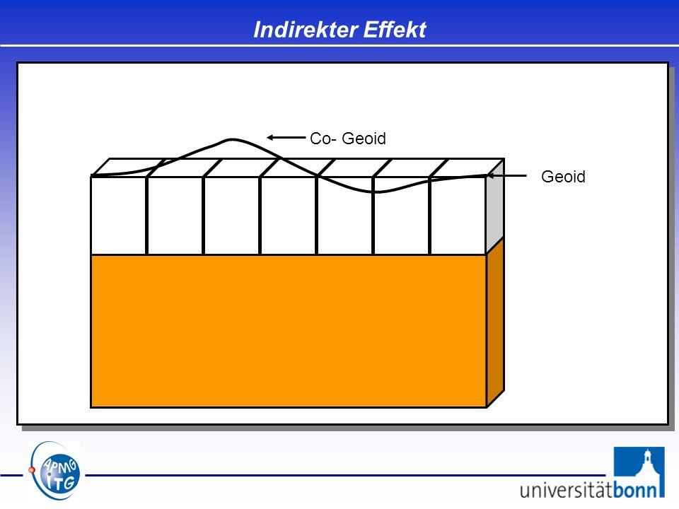 Geoid Indirekter Effekt Co- Geoid