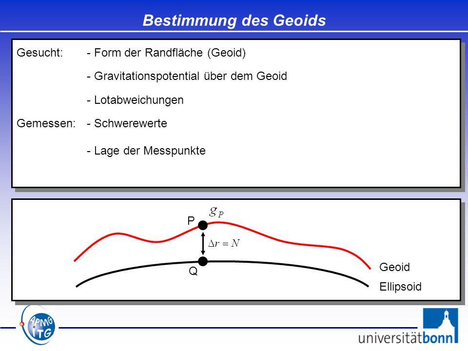 Bestimmung des Geoids Ellipsoid Geoid P Q Gesucht:- Form der Randfläche (Geoid) - Gravitationspotential über dem Geoid Gemessen:- Schwerewerte - Lage