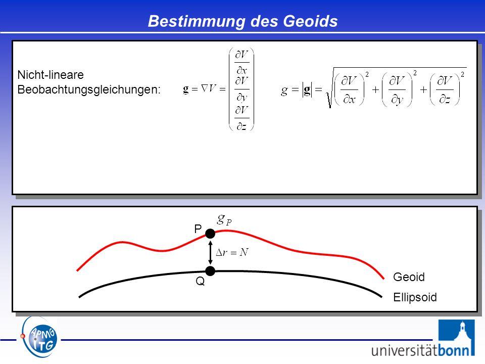 Bestimmung des Geoids Ellipsoid Geoid P Q Nicht-lineare Beobachtungsgleichungen: