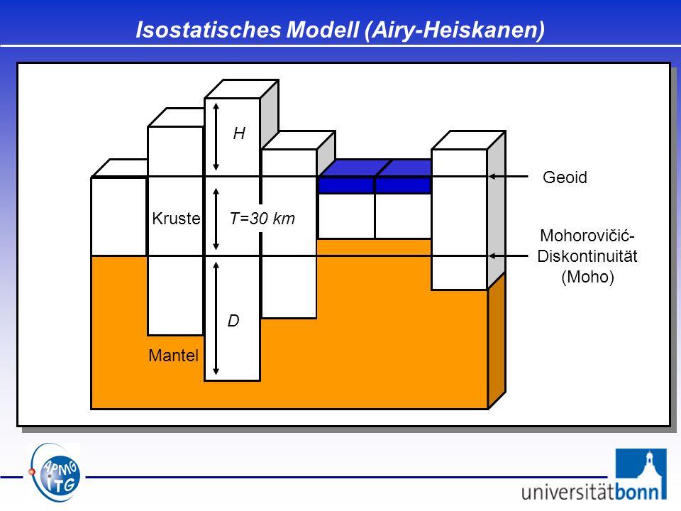 Isostatisches Modell (Airy-Heiskanen) Kruste Mantel Geoid Mohorovičić- Diskontinuität (Moho) Annahmen über die Dichten: - Kruste: - Ozean: - Mantel: Annahmen über die Dichten: - Kruste: - Ozean: - Mantel: D T=30 km H