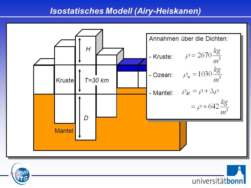 Airy-Heiskanen - planare Approximation Gleichgewichtsbedingung (Isostasie): D T=30 km H Tiefe der Wurzel: