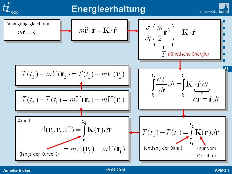 Annette EickerAPMG 1 11 19.01.2014 Energieerhaltung Bewegungsgleichung (Kinetische Energie) (nur vom Ort abh.) (entlang der Bahn) Arbeit (längs der Ku