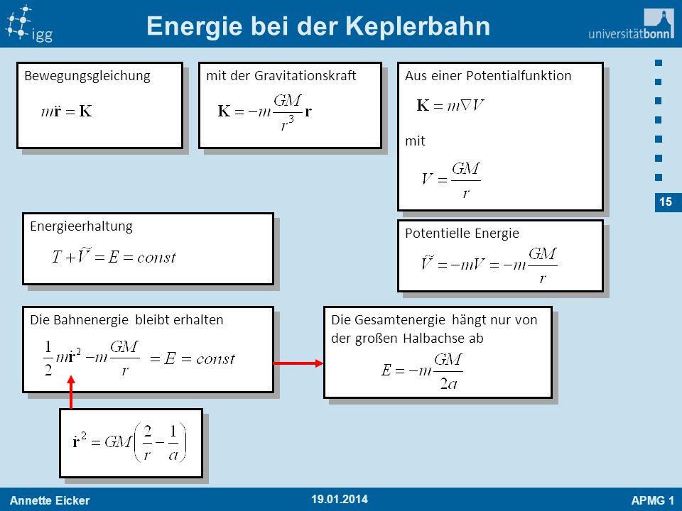 Annette EickerAPMG 1 15 19.01.2014 Energie bei der Keplerbahn Die Bahnenergie bleibt erhalten Bewegungsgleichung mit der Gravitationskraft Aus einer P