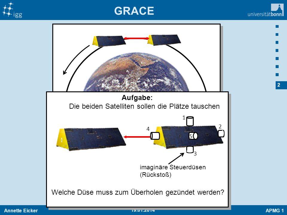 Annette EickerAPMG 1 2 19.01.2014 GRACE Aufgabe: Die beiden Satelliten sollen die Plätze tauschen Welche Düse muss zum Überholen gezündet werden? imag
