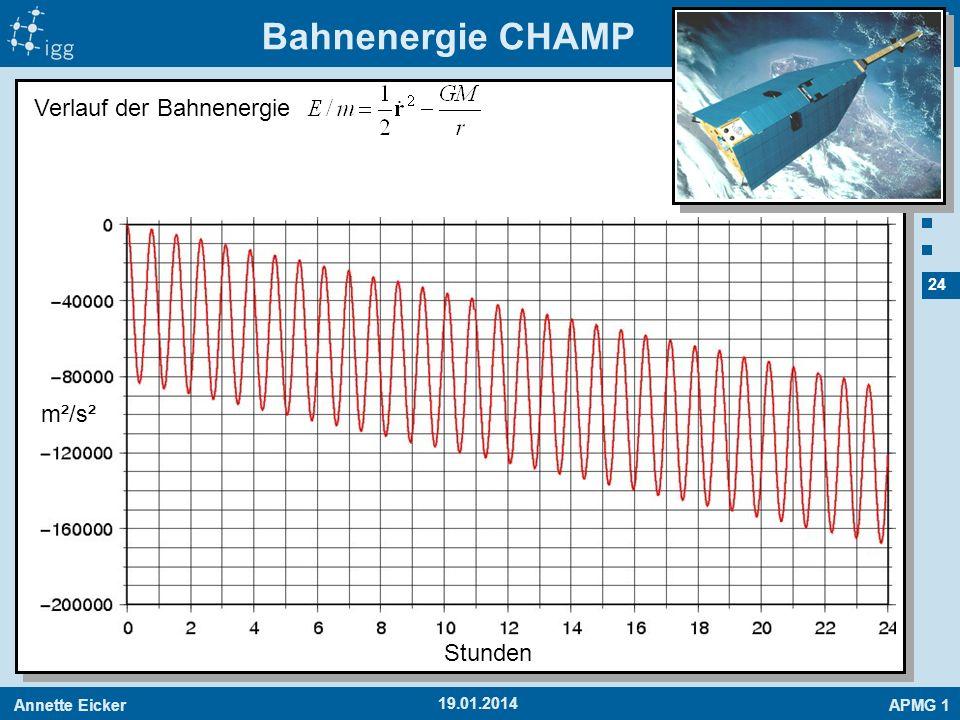 Annette EickerAPMG 1 24 19.01.2014 Bahnenergie CHAMP Stunden m²/s² Verlauf der Bahnenergie