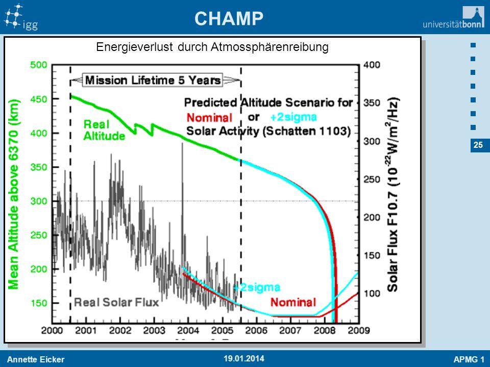 Annette EickerAPMG 1 25 19.01.2014 CHAMP Energieverlust durch Atmossphärenreibung