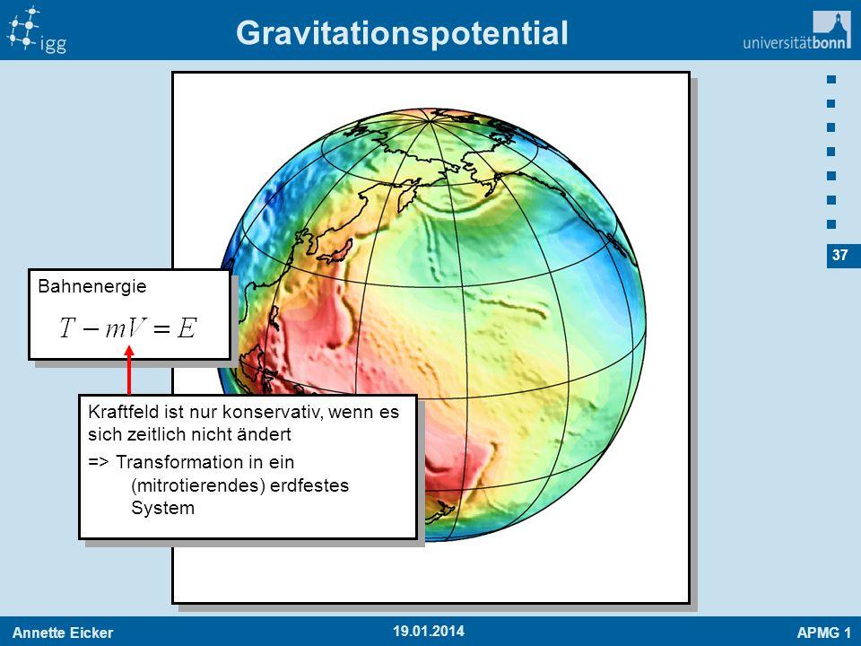 Annette EickerAPMG 1 37 19.01.2014 Gravitationspotential Bahnenergie Kraftfeld ist nur konservativ, wenn es sich zeitlich nicht ändert => Transformati