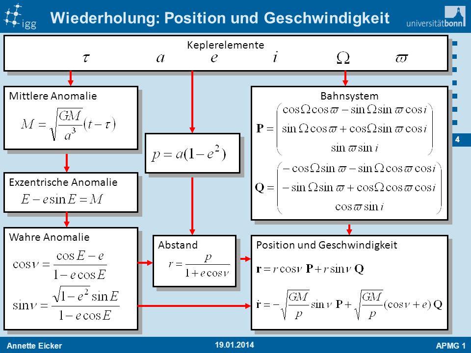 Annette EickerAPMG 1 4 19.01.2014 Wiederholung: Position und Geschwindigkeit Exzentrische Anomalie Wahre Anomalie Position und Geschwindigkeit Abstand