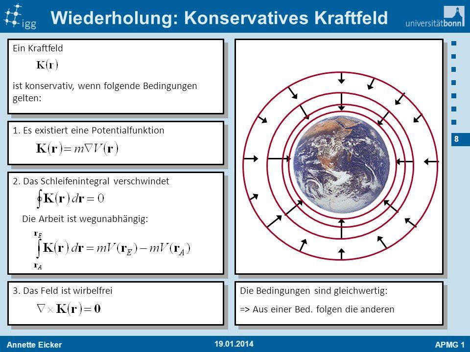Annette EickerAPMG 1 19 19.01.2014 GRACE Aufgabe: Die beiden Satelliten sollen die Plätze tauschen Welche Düse muss zum Überholen gezündet werden.