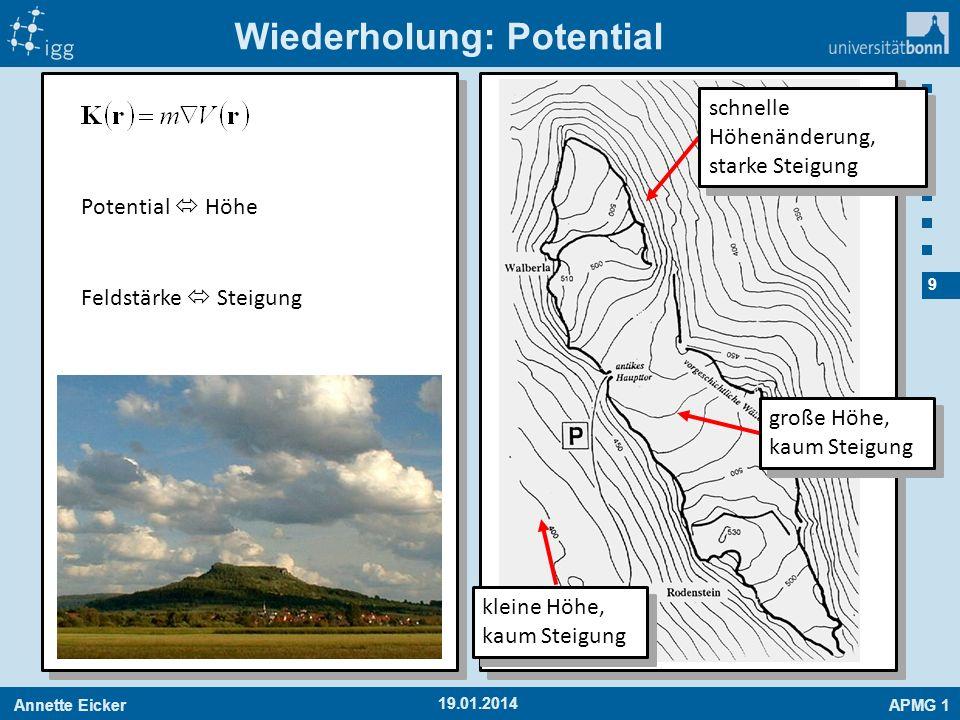 Annette EickerAPMG 1 9 Wiederholung: Potential 19.01.2014 Potential Höhe Feldstärke Steigung große Höhe, kaum Steigung große Höhe, kaum Steigung schne