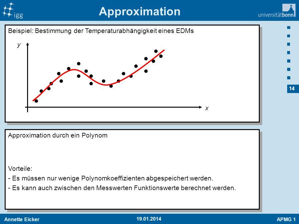 Annette EickerAPMG 1 14 19.01.2014 Approximation Beispiel: Bestimmung der Temperaturabhängigkeit eines EDMs x y Approximation durch ein Polynom Vortei