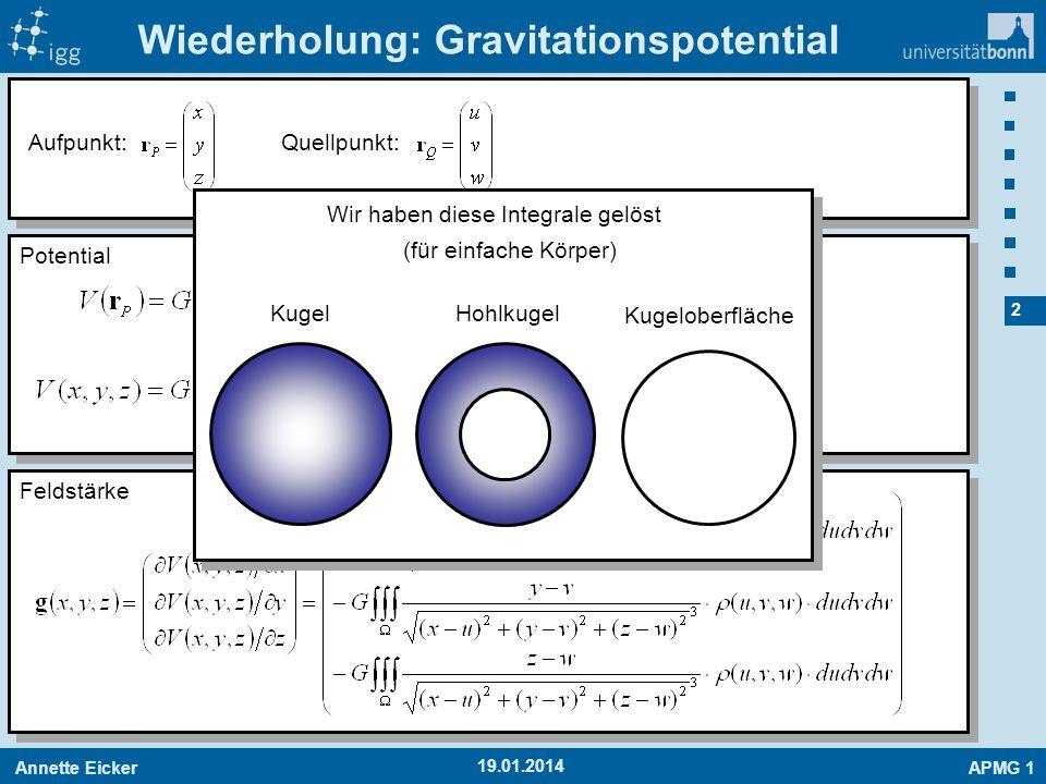 Annette EickerAPMG 1 2 19.01.2014 Wiederholung: Gravitationspotential Potential Aufpunkt:Quellpunkt: Feldstärke Wir haben diese Integrale gelöst Kugel