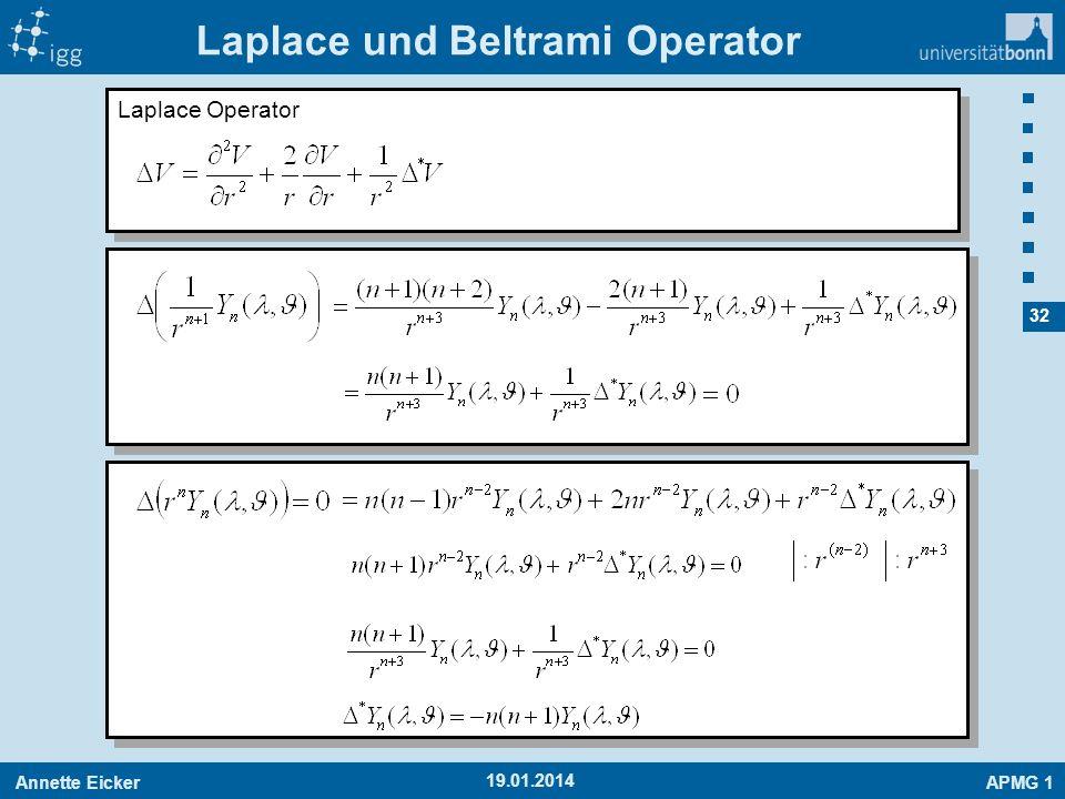 Annette EickerAPMG 1 32 19.01.2014 Laplace Operator Laplace und Beltrami Operator