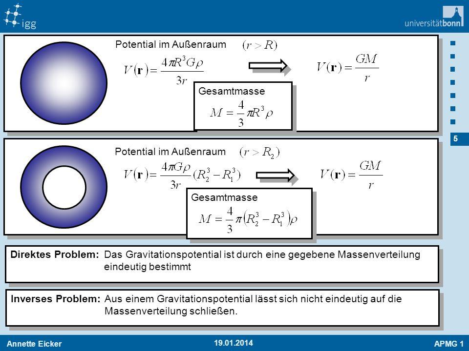 Annette EickerAPMG 1 5 19.01.2014 Potential im Außenraum Gesamtmasse Direktes Problem: Das Gravitationspotential ist durch eine gegebene Massenverteil