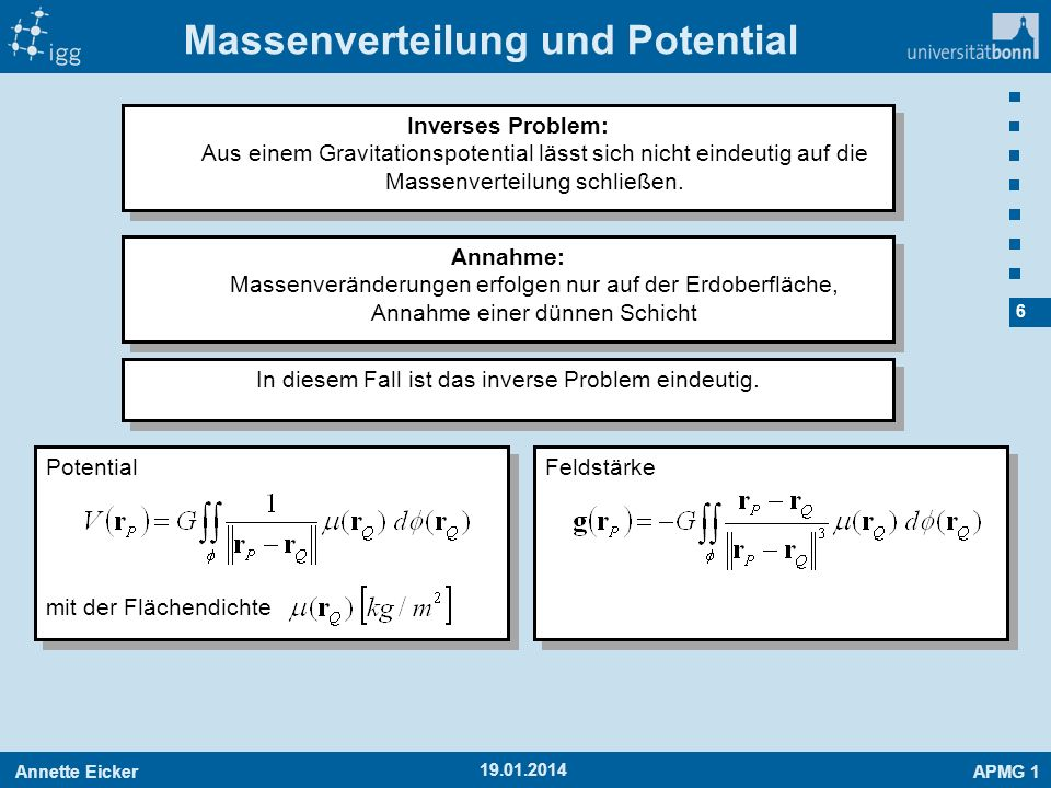 Annette EickerAPMG 1 6 19.01.2014 Massenverteilung und Potential Inverses Problem: Aus einem Gravitationspotential lässt sich nicht eindeutig auf die