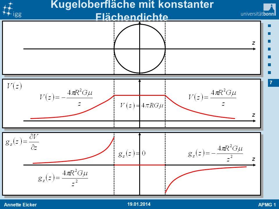 Annette EickerAPMG 1 18 19.01.2014 Homogene harmonische Polynome Satz: Der Laplace Operator angewendet auf ein homogenes Polynom h n liefert ein homogenes Polynom vom Grad n-2 Es gibt 2n+1 linear unabhängige harmonische homogene Polynome H nm von Grad n Beweis Es gibt linear unabhängige homogene Polynome von Grad n Das Ergebnis der Laplace Operation ist durch linear unabhängige homogene Polynome von Grad n-2 eindeutig bestimmt.