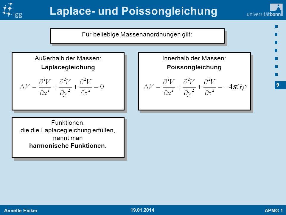 Annette EickerAPMG 1 40 19.01.2014 Lösung der Laplace Gleichung Gesucht sind alle Lösungen der Laplacegleichung Spezielle Lösung mit Spezielle Lösung mit Die allgemeine Lösung ist eine Linearkombination aller Lösungen Vergleich: Fourier-Reihe Kugelfunktionsentwicklung kann man interpretieren als 2D Fourier- Reihe auf der Kugel