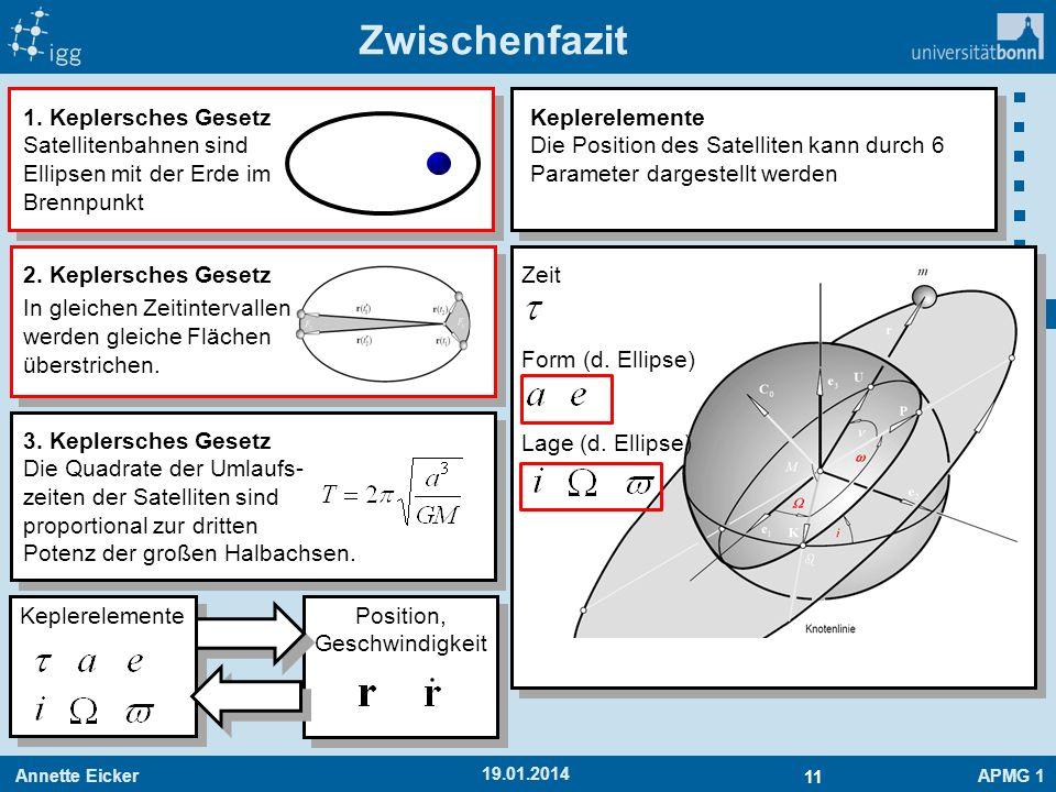 Annette EickerAPMG 1 11 Zwischenfazit 19.01.2014 1. Keplersches Gesetz Satellitenbahnen sind Ellipsen mit der Erde im Brennpunkt 2. Keplersches Gesetz