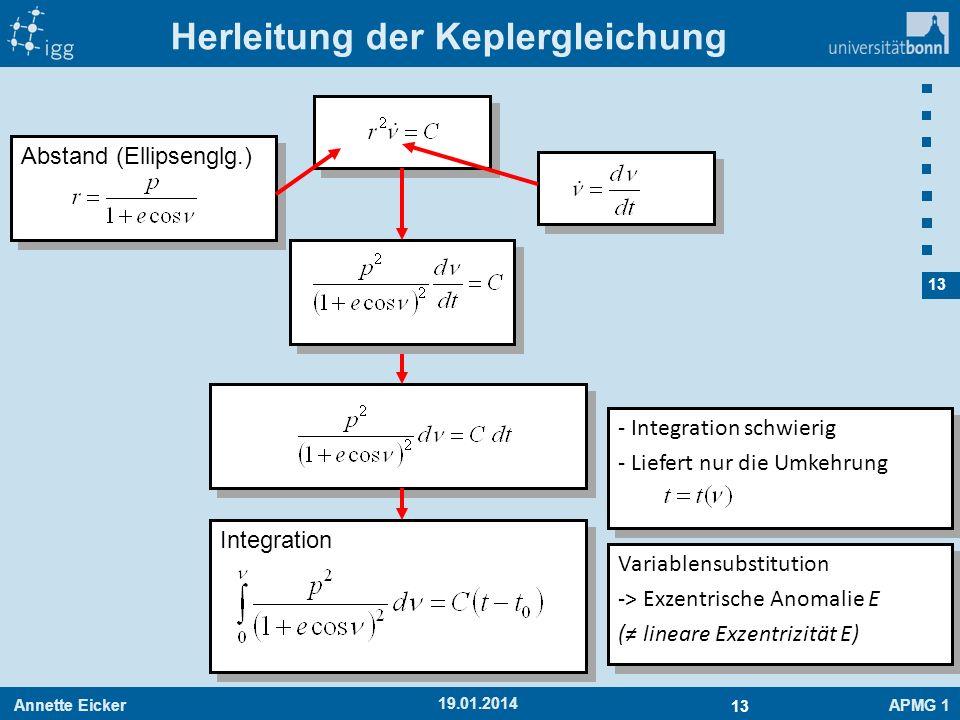 Annette EickerAPMG 1 13 19.01.2014 Herleitung der Keplergleichung Abstand (Ellipsenglg.) Integration - Integration schwierig - Liefert nur die Umkehru