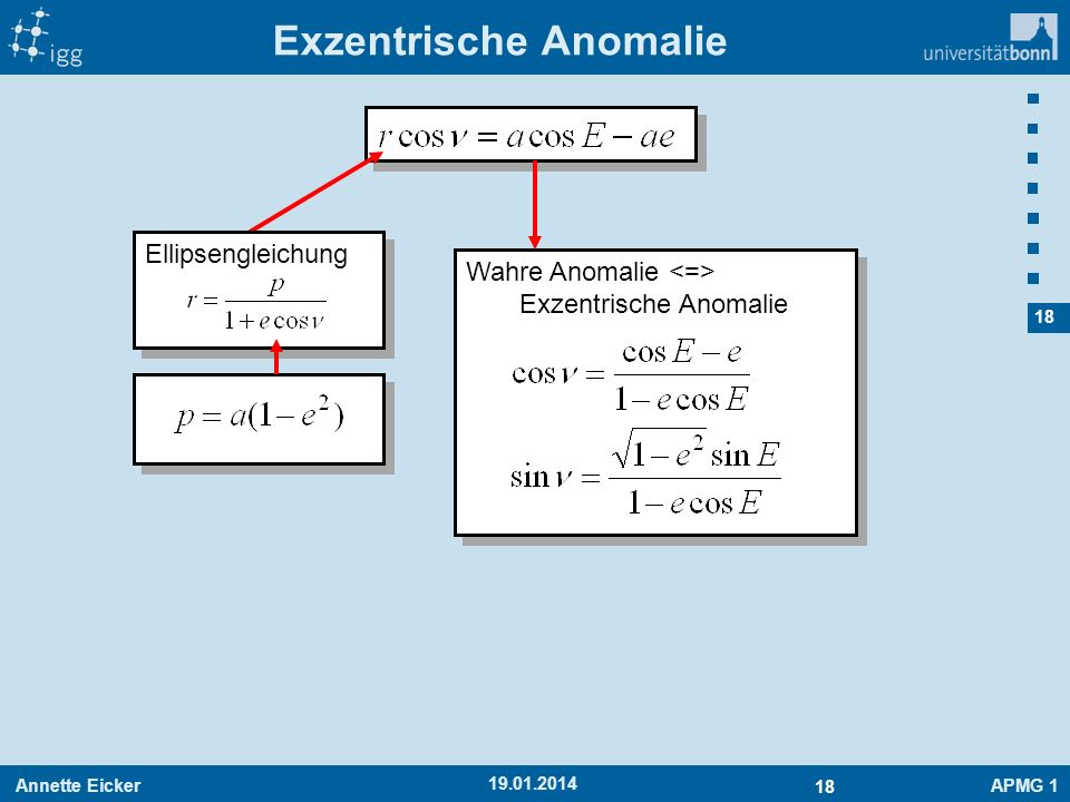 Annette EickerAPMG 1 18 19.01.2014 Exzentrische Anomalie Ellipsengleichung Wahre Anomalie Exzentrische Anomalie