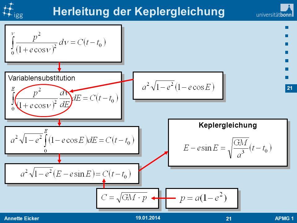 Annette EickerAPMG 1 21 19.01.2014 Herleitung der Keplergleichung Variablensubstitution Keplergleichung