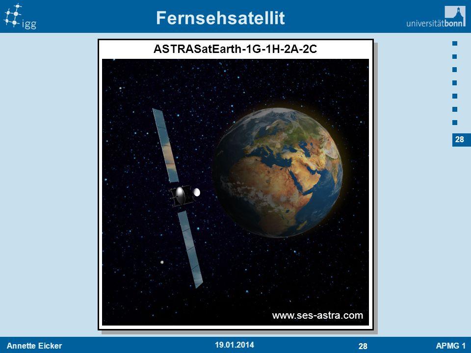 Annette EickerAPMG 1 28 19.01.2014 Fernsehsatellit ASTRASatEarth-1G-1H-2A-2C www.ses-astra.com