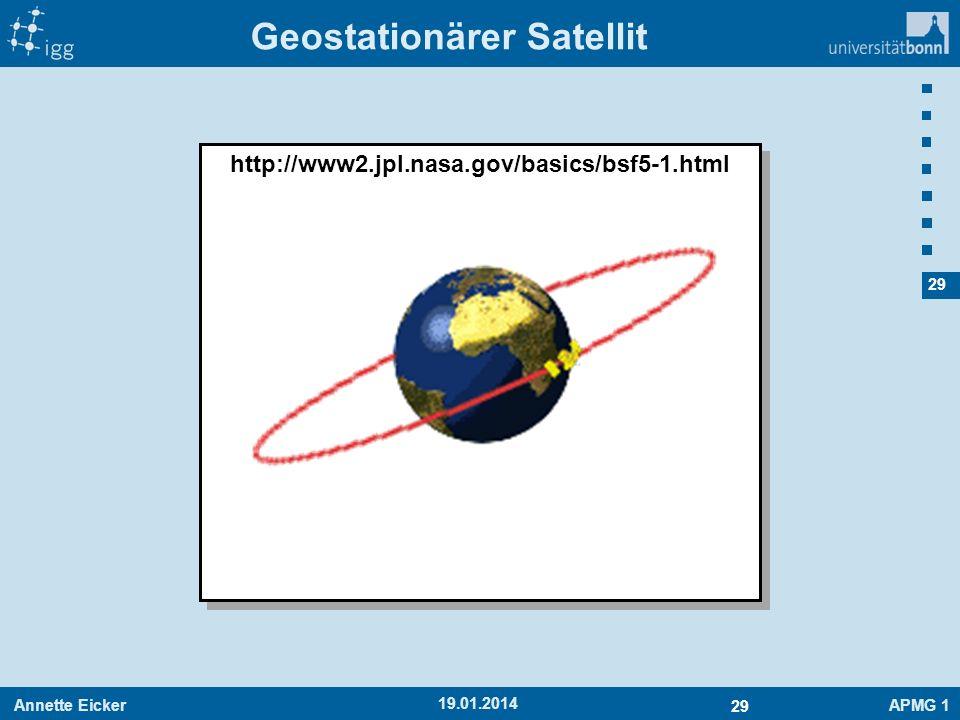 Annette EickerAPMG 1 29 19.01.2014 Geostationärer Satellit http://www2.jpl.nasa.gov/basics/bsf5-1.html
