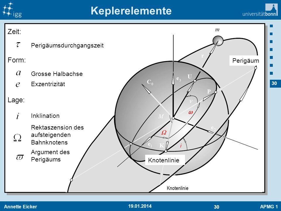 Annette EickerAPMG 1 30 19.01.2014 Keplerelemente Zeit: Form: Grosse Halbachse Exzentrizität Perigäumsdurchgangszeit Lage: Inklination Rektaszension d