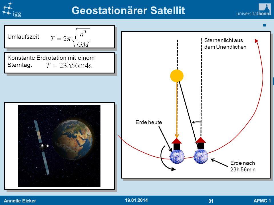 Annette EickerAPMG 1 31 19.01.2014 Geostationärer Satellit Umlaufszeit Konstante Erdrotation mit einem Sterntag: Erde heute Erde nach 23h 56min Sterne
