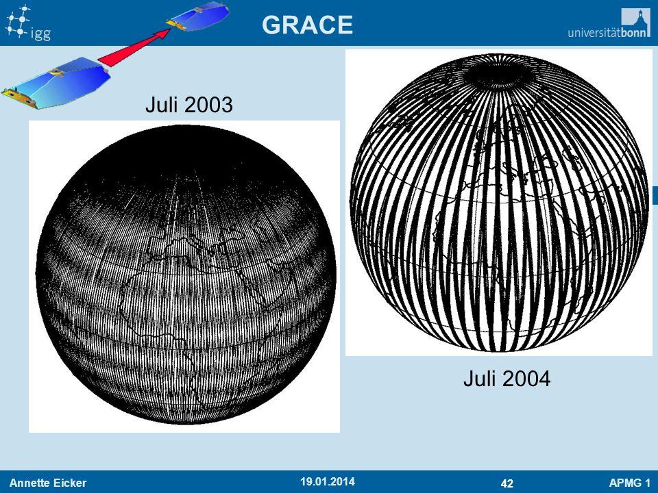 Annette EickerAPMG 1 42 19.01.2014 GRACE Juli 2003 Juli 2004
