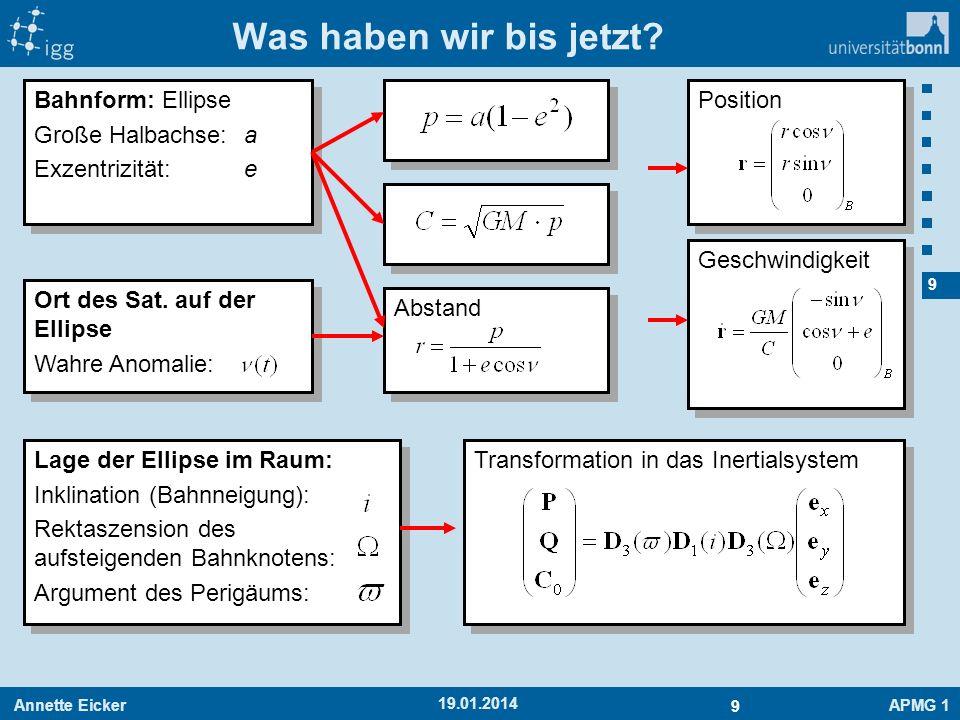 Annette EickerAPMG 1 40 19.01.2014 Prinzip Altimetrie W. Bosch