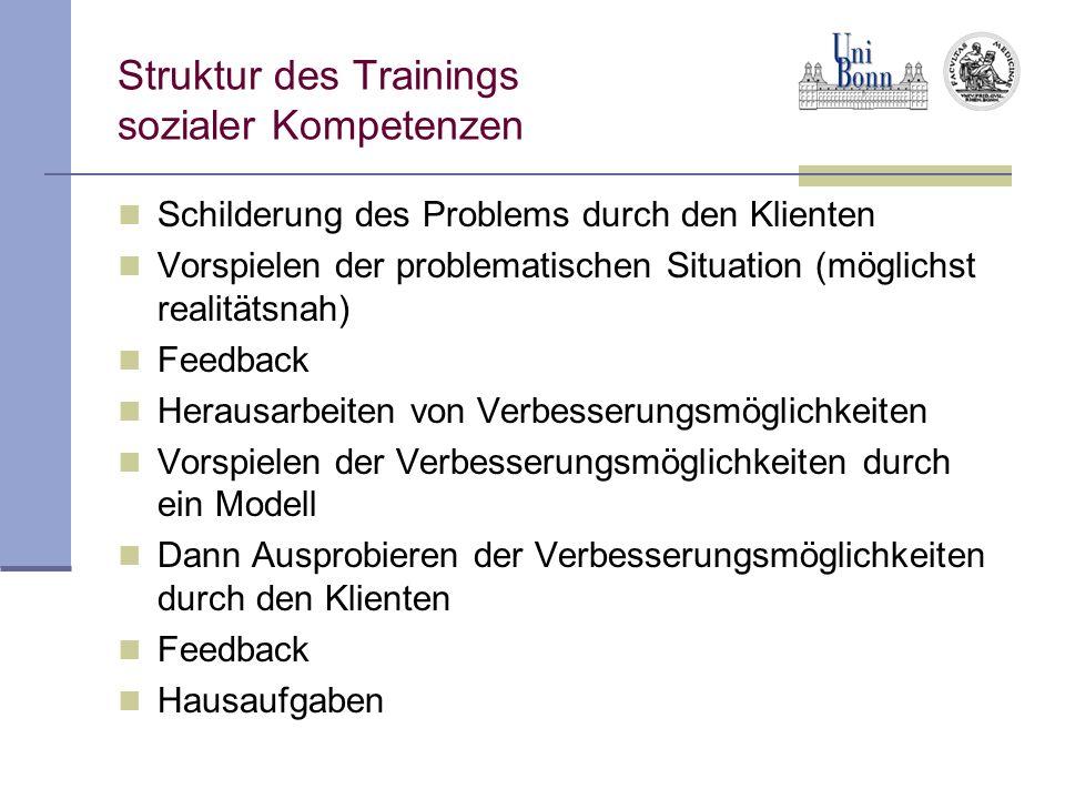 Struktur des Trainings sozialer Kompetenzen Schilderung des Problems durch den Klienten Vorspielen der problematischen Situation (möglichst realitätsn
