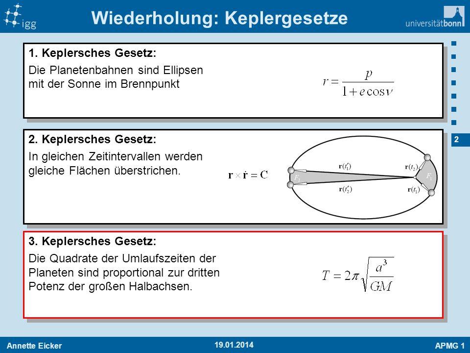 Annette EickerAPMG 1 13 19.01.2014 Berechnung der Keplerelemente aus Position und Geschwindigkeit